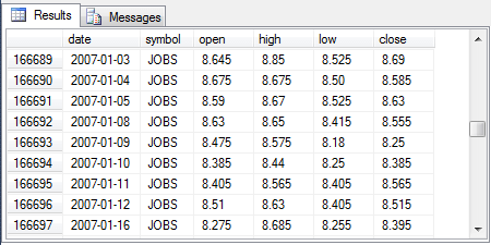 Importing Historical Stock Prices from Yahoo Finance into SQL Server
