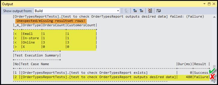 Test Driven Development with Modern Database Tools using tSQLt