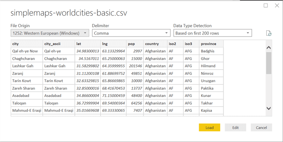 Power BI Desktop Preview Data in the tool