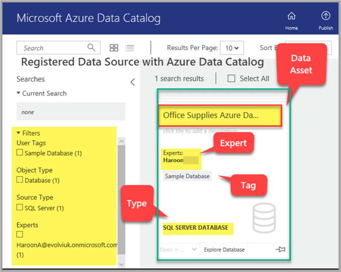Registered Data Asset (Data Source) with the Azure SQL Database registered with Azure Data Catalog