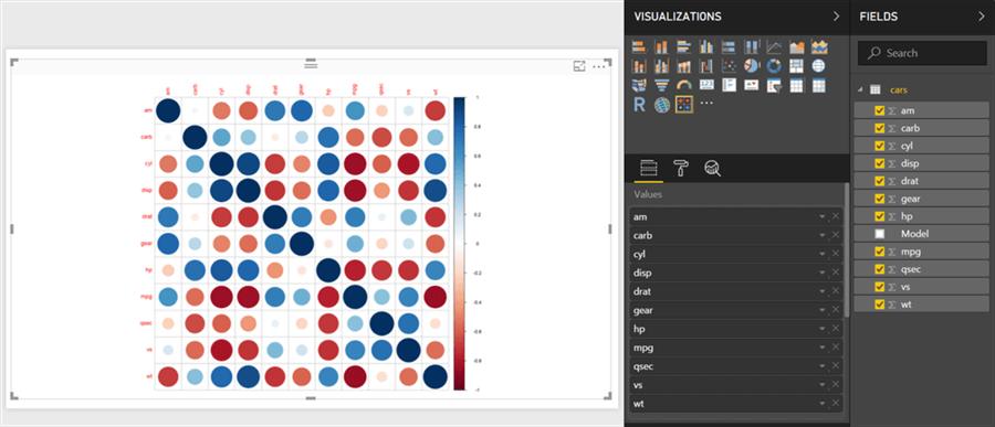 Correlation Analysis using Correlation Plot in Power BI Desktop