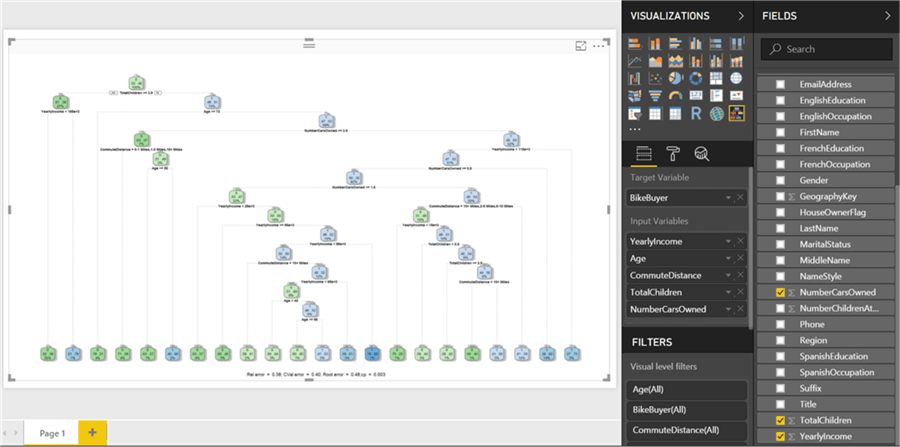 Decision Tree with 5 to 6 levels in Power BI Desktop - Description: Decision Tree
