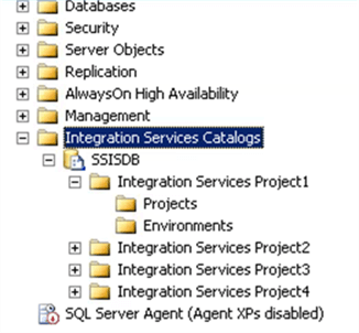 Multiple folders have been created in the SSIS Catalog - Description: Multiple folders have been created in the SSIS Catalog
