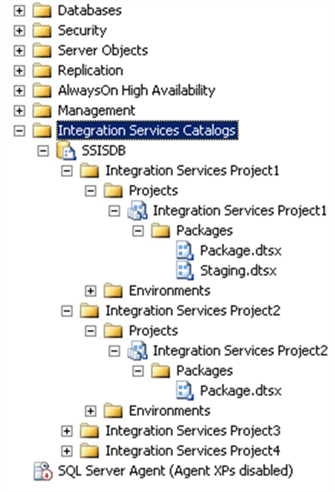 Multiple SSIS projects have been deployed - Description: Multiple SSIS projects have been deployed