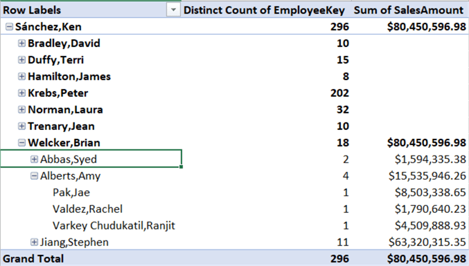tabular ragged hierarchy in Excel
