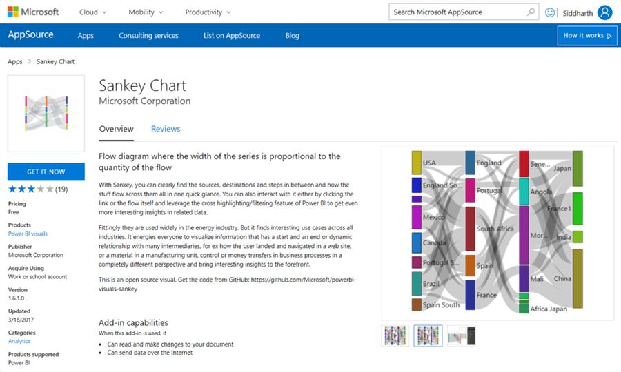 Analyze entity data flow in Power BI Desktop using Sankey charts
