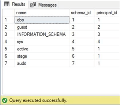 Query - existing schemas in database - Description: Three custom schemas for our database.
