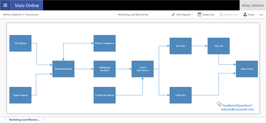 visio diagrams