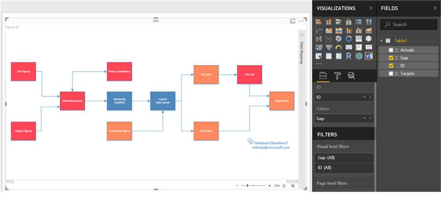 Integrate Data Driven Visio Diagrams In Power Bi Reports