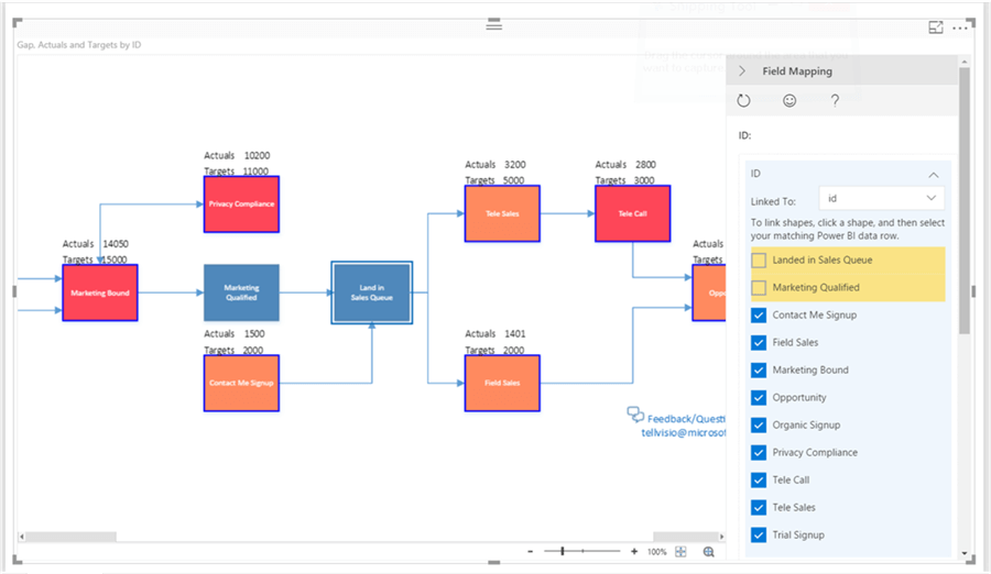 Bi Use Case Diagram Visio Trusted Wiring Diagram