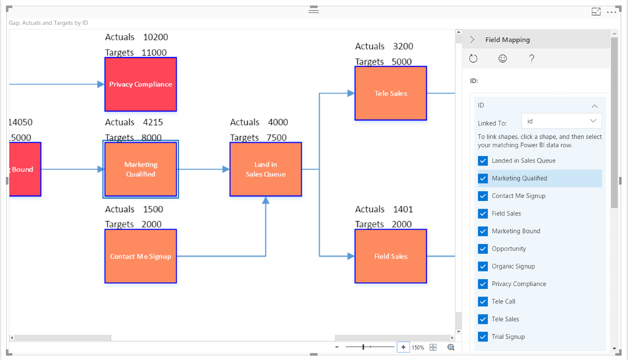 logic diagram in visio integrate data driven visio diagrams in power bi reports  data driven visio diagrams in power bi