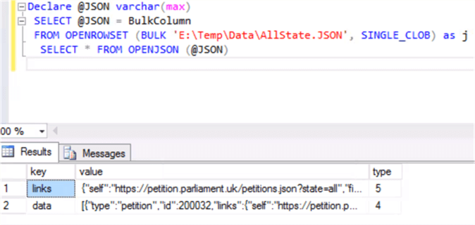 Using UK Petition JSON file for analysis - Description: Using UK Petition JSON file for analysis
