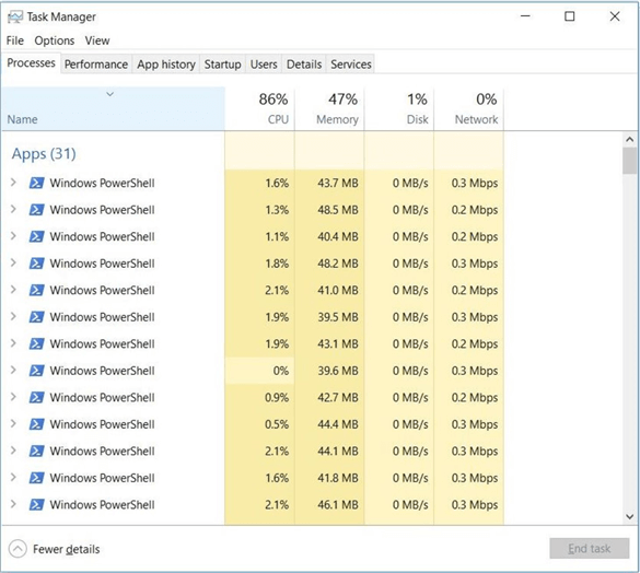Windows 10 - Task Manager - Description: The 26 sessions importing our stock data.