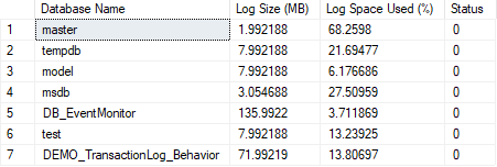 transaction log usage dbcc sqlperf