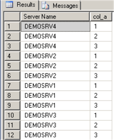 CMS Query results example
