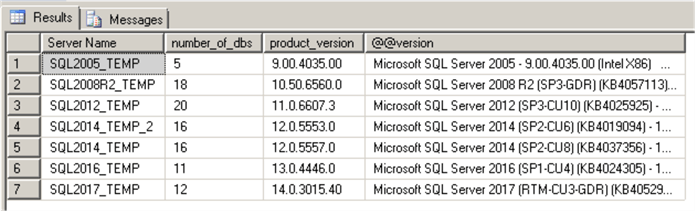 CMS Query results sorted by SQL Server version