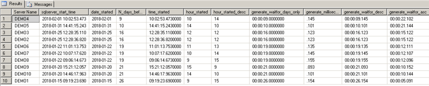 Sorting the CMS Query Results by SQL Server Started Date/Time (Prep)