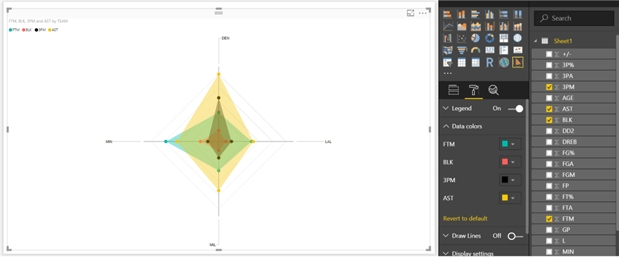 Radar Chart with colors