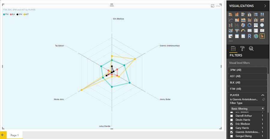 Multi variate quantitative analysis with radar charts in power bi radar chart ccuart Image collections