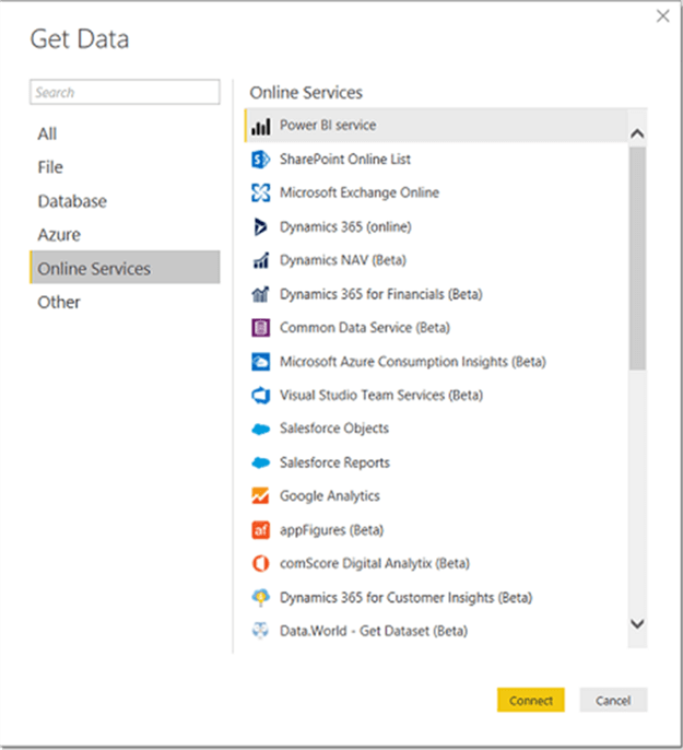 SharePoint List as a data source