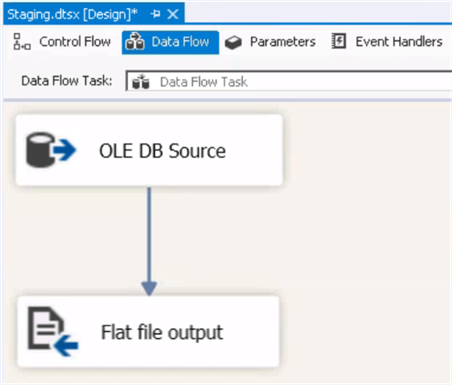 ssis Data Flow Overview