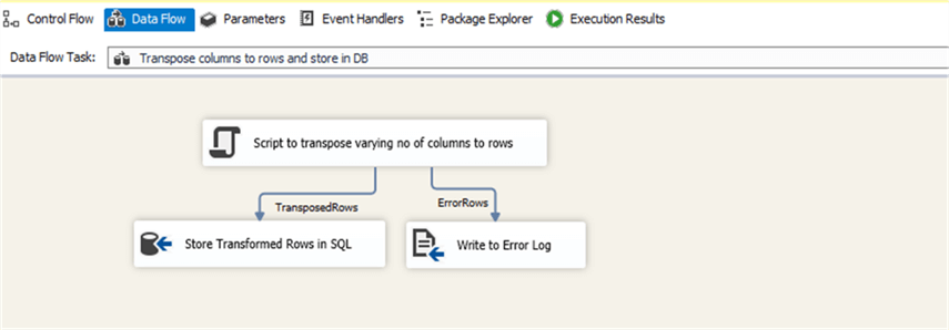 Import Data Using SSIS and Transposing Columns to Rows
