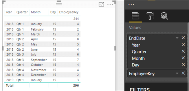 Calculating Employee Attrition Rate with DAX – Part 1