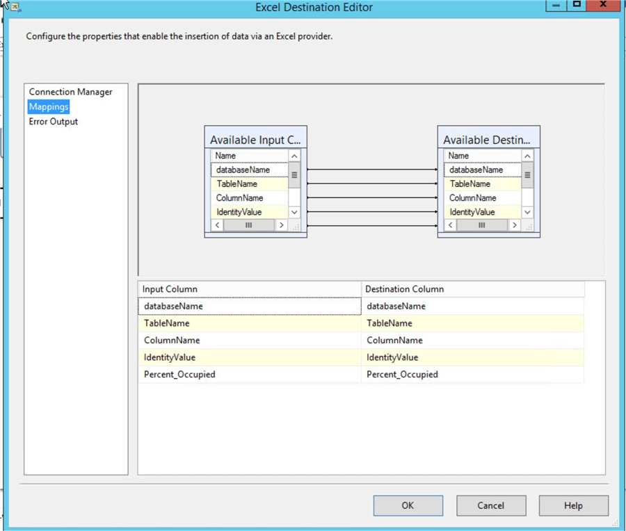 Report of SQL Server identity values close to reaching