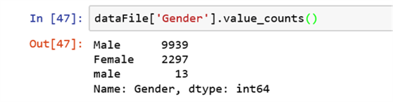 Displaying Unique column values - Description: Displaying Unique column values