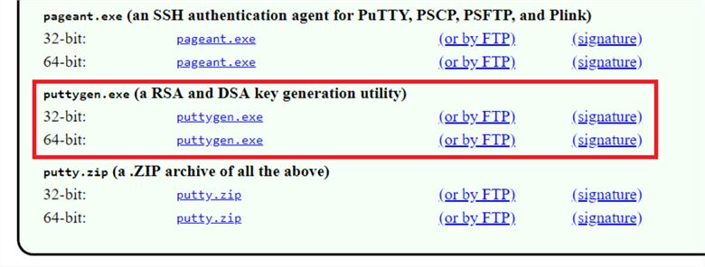 To connect Red Hat Enterprise Linux 7.4 EC2 instance by Putty Session you need to convert the Pem file to PPK files using PuttyGen. To convert Pem files to PPK files follow below steps.