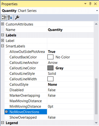 How to Create a Slope Chart in SQL Server Reporting Services