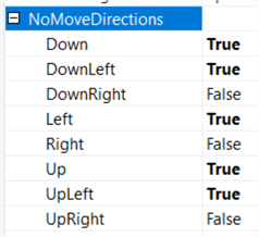 nomovedirections to the right