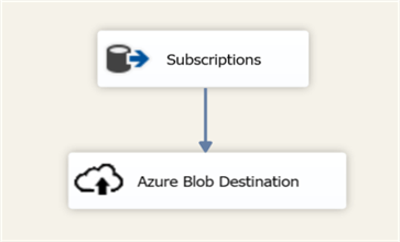 Create the EXTRACT_SUBSCRIPTIONS SSIS package
