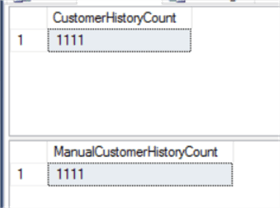 customer history count