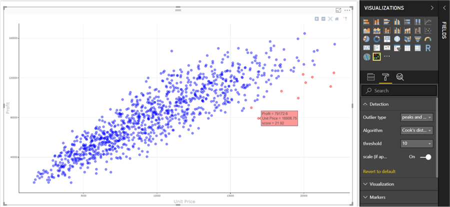 Anomaly Detection without any coding using Power BI
