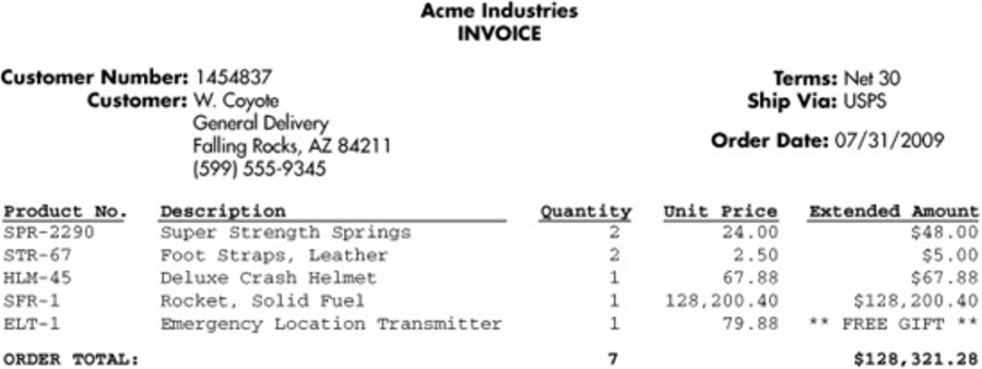 Invoice from Acme Industries
