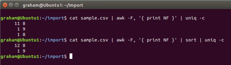 cat linux command