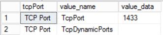static tcp port info