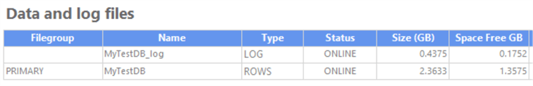 log size after the execution of the UPDATE using batches.