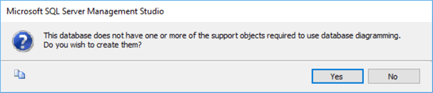 "The image illustrates a new pop-up window with a message, plus yes and no button. The message says, ""This database does not have one or more of the support objects required to use database diagramming, do you wish to create them?""."