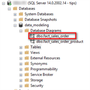 The image illustrates the Object Explore panel. Expand the databases node in the Object Explore panel and we can find the fact_sale_order diagram.