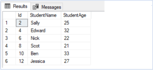 Insert Missing Sql Server Identity Column Values Using Set