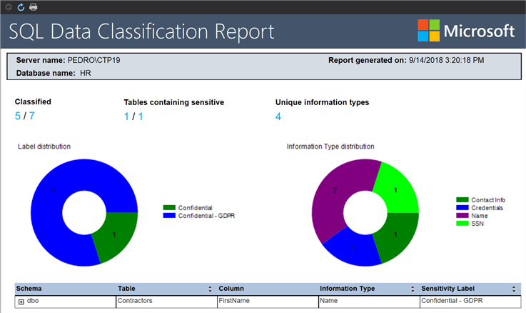 SQL Data Classification Report in SSMS 17.5