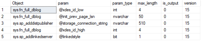 new sql server 2019 system function parameters