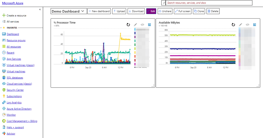microsoft azure dashboard log analytics