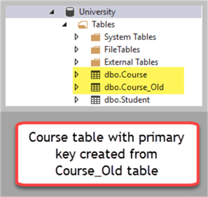 table with primary key