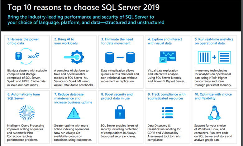 Top 10 reasons to chose SQL Server 2019