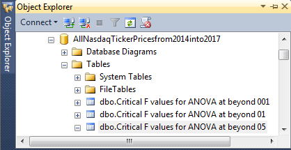ANOVA_add_on_fig1