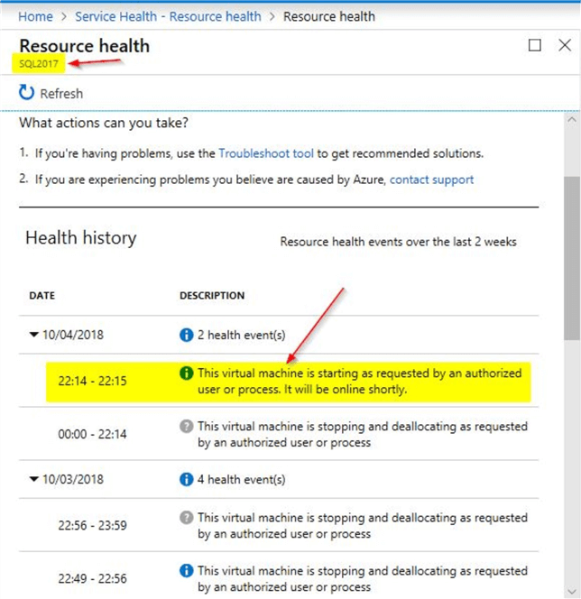 azure resource health