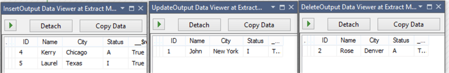 Use the SSIS Data Viewer to verify the records